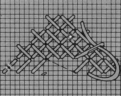 Вышивка крестика