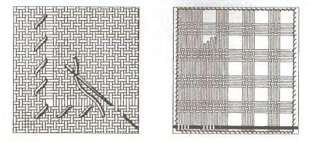 Разметка и продержка сетки