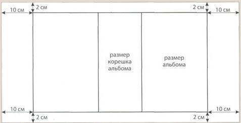 Схема для Обложки