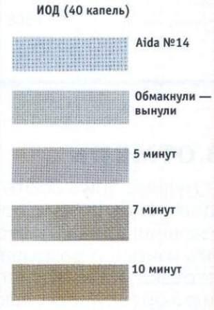 Покраска канвы йодом 40 капель
