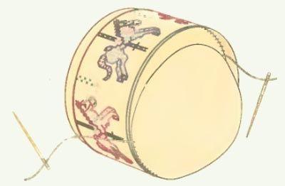 Соединение шкатулки