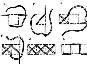 Пасхальный рушник. Вышивка крестом