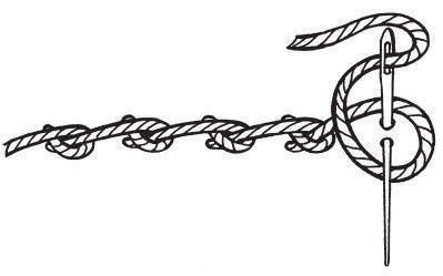 Рисунок 11. Спиральный шов